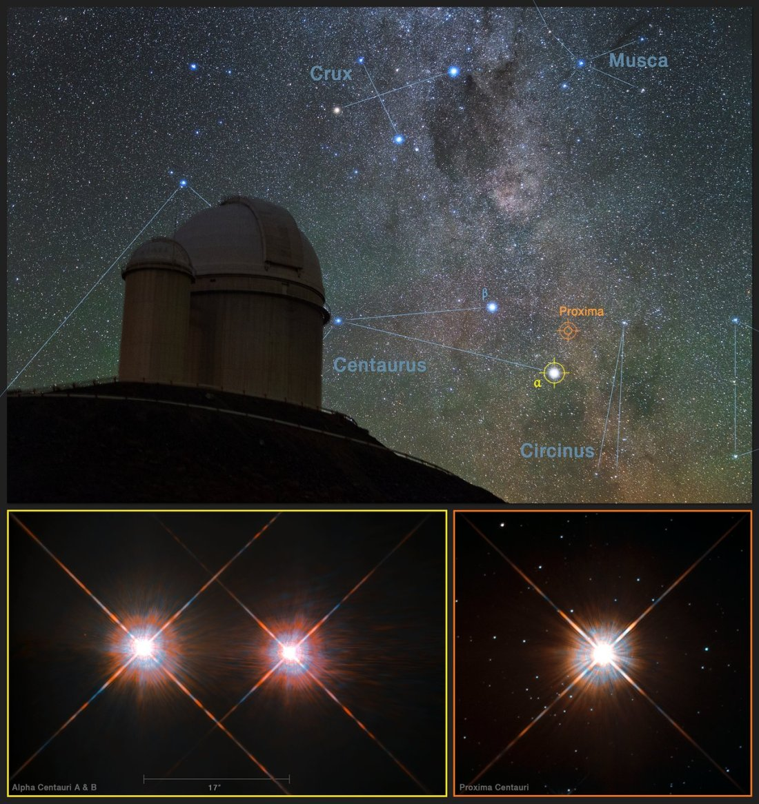 a view of the southern skies over the ESO 3.6-metre telescope at the La Silla Observatory in Chile with images of the stars Proxima Centauri (lower-right) and the double star Alpha Centauri AB (lower-left) from the NASA/ESA Hubble Space Telescope
